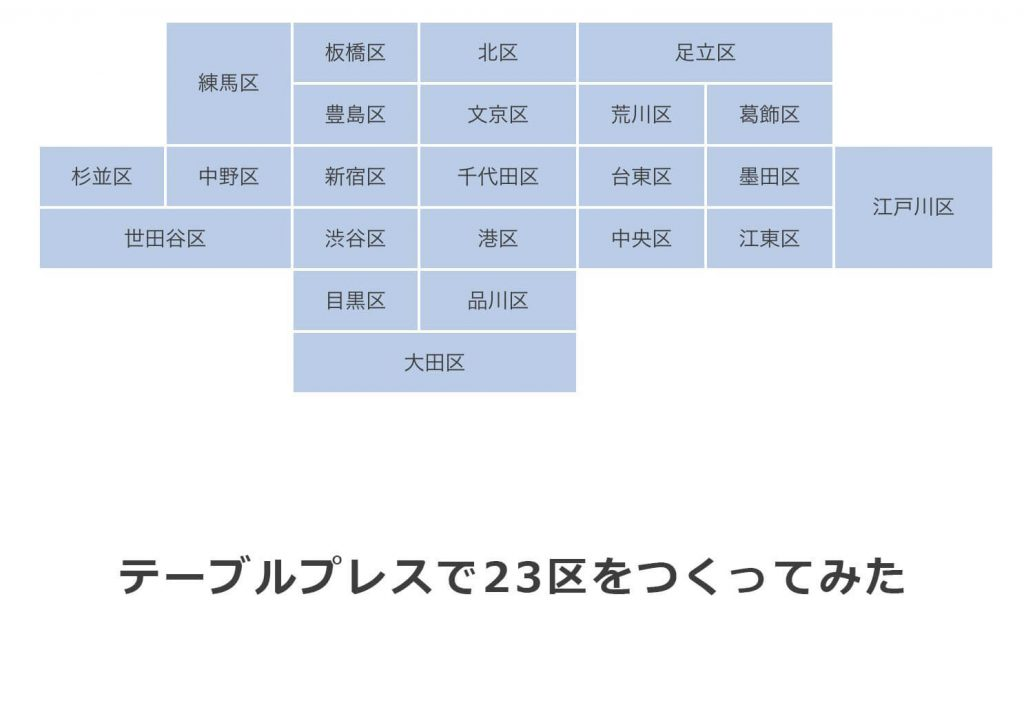『テーブルプレスで東京23区を作ってみた』というブログの説明画像です。